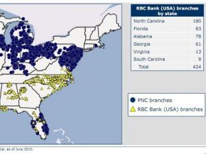 PNC chart shows RBC, PNC branches