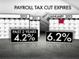 Payroll tax increase graphic