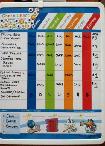 Lynda Loveland chore chart