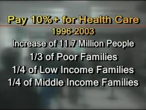 Study Shows Rising Health Costs Burden Families