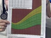 Color-coded system helps parents understand BMI