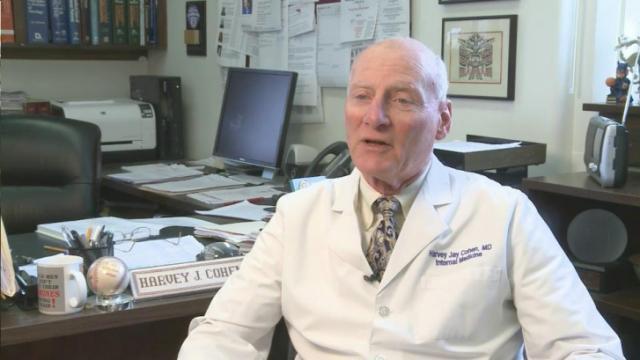 Dr. Harvey Cohen