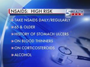 NSAIDS risk
