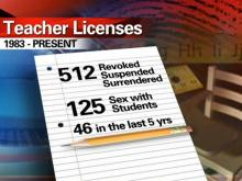 Teachers cited at more rapid clip in recent years
