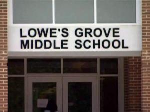 Lowe's Grove Middle School