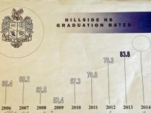 Signs in the hallways at Durham's Hillside High show the gradual upswing of graduation rate.