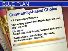 Wake schools 'blue' assignment plan