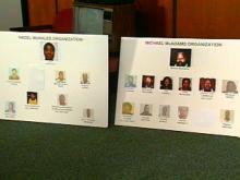 Durham Police Make Major Drug Bust