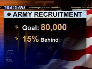 u.s. army recruitment graphic
