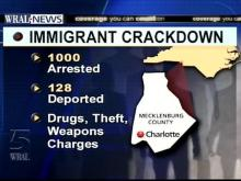 A pilot program to crack down on illegal immigrants who commit other crimes is working as intended in Mecklenburg County. Nearly 1,000 illegal immigrants have been identified and 128 have been deported.