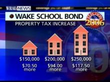 Wake School Bond Propety Tax Increase