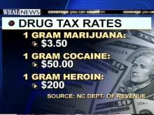 The state sets a tax rate for each of various illegal drugs, and local governments that make arrests split the proceeds with the state 3-to-1.