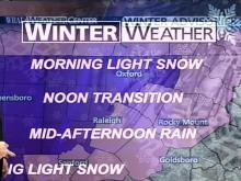 How the Weather System Is Likely to Unfold