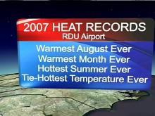 heat records
