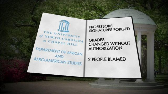 A recently released report highlighting the findings of an internal investigation into the African and Afro-American Studies program at the University of North Carolina at Chapel Hill  found widespread misconduct, teaching irregularities, grade changing and even forged signatures.