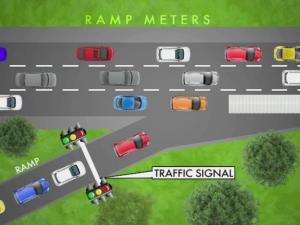 The North Carolina Department of Transportation is looking into the installation of ramp meters, which are signals along interstate ramps that control merging traffic.
