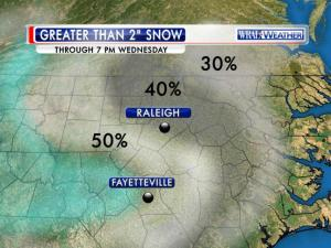 The chances of snow for North Carolina, as of 8 p.m. Feb. 9, 2014.