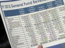 Wake budget deficit estimated at $10M