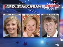 Campaigning in Raleigh mayoral race goes down to wire