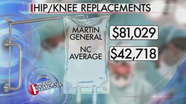 Medical procedure costs get more transparent
