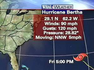 The Atlantic's first hurricane of the 2008 season has a large eye, but it was expected to turn to a more northerly course.