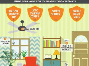 Easy ways to weatherize your home