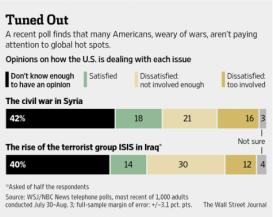 WSJ: No opnion on ISIS
