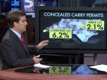 Binker: Concealed-carry permits show trends