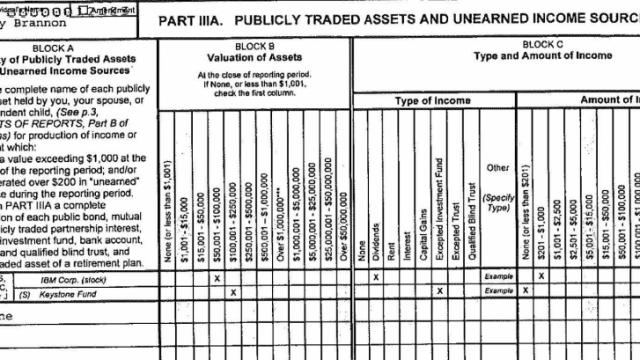 This is a screen grab of a small portion of U.S. Senate candidate Greg Brannon's ethics disclosure form.