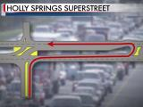 Holly Springs adding unique intersections