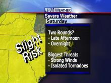 Severe Weather Saturday