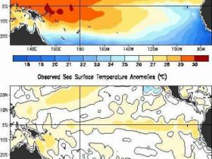 Pacific Ocean sea surface temperature (top) and departure from normal (bottom).