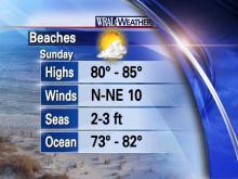 Beach Forecast for Sunday (9/13)