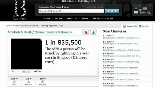 Book of Odds - Struck by Lightning (Captured 14 October 2009 at 16:58 EDT)
