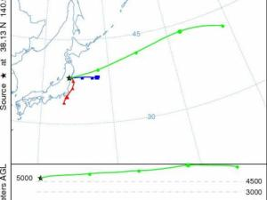 24-hr trajectories (using GFS and ARL HYSPLIT) starting Mon 14 March from Sendai.