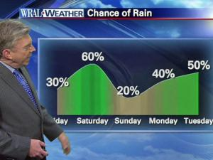 Chief Meteorologist Greg Fishel shows the chance of rain over the coming days.