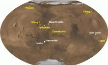 Landing sites for Mars landers and rovers Mars Exploration Rover 2003 (Photo courtesy of NASA/JPL)