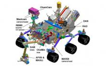 Ten instruments, the most ever, are mounted on Curiosity