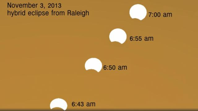 he eclipse will be visible between sunrise and about 7:00 am EST (Rice / Stellarium)