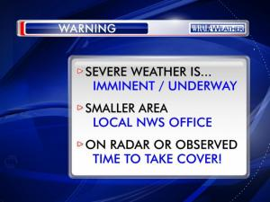 An overview of severe storm warnings.