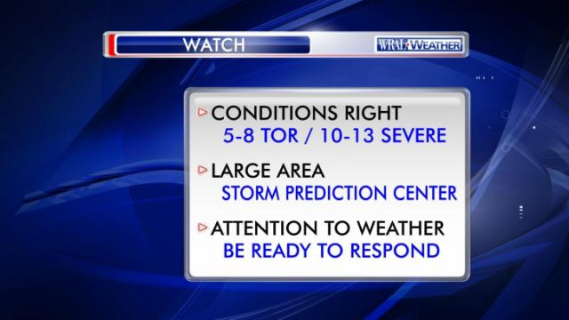 An overview of severe storm watches.