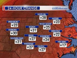 24-hour temperature change March 8, 2014