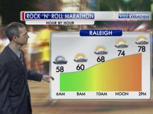 Rock 'n' Roll Marathon forecast for Sunday, April 13, 2014.