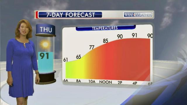 Temperature forecast, Thursday, May 8, 2014