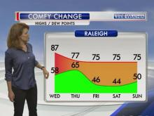 Temperature changes, May 14, 2014