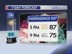 Forecast for July 4, 2014