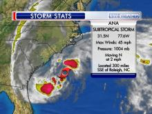 A disturbance off the East Coast developed into subtropical storm Ana Thursday night, according to the National Hurricane Center.