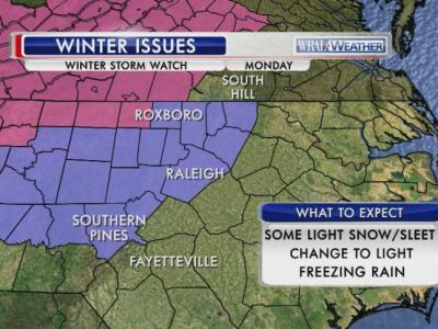 Winter Storm Watch