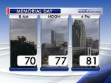 On-and-off showers, storms on tap for Memorial Day
