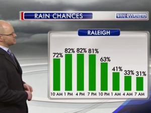 Rain chances: May 30, 2016